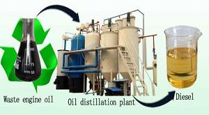 Refining oil lubricant production plant