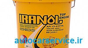Export of Iranol 4 liter gasoline engine oil